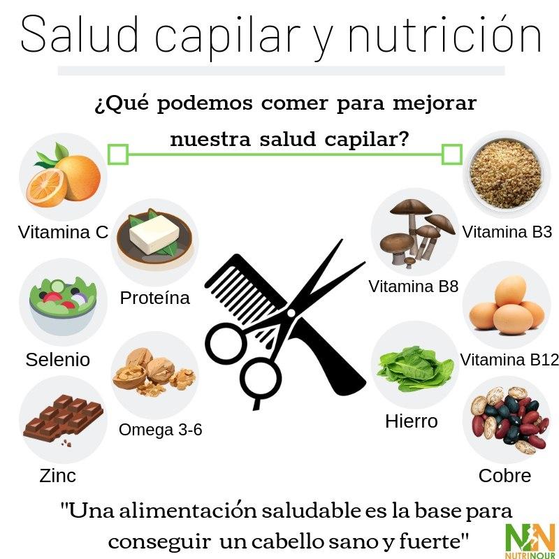 Infografía salud capilar y nutrición
